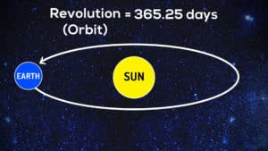 432hz-528hz-440hz-Earth-Revolution